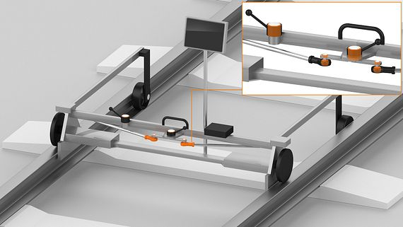 Messmaschine für Schienenprofile