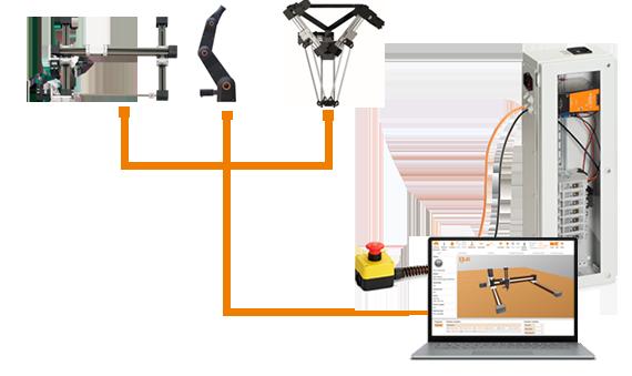 igus® Robot Control system